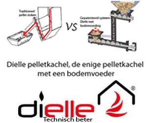 (c) Houtpelletkachel.nl